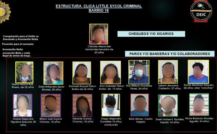 Capturan a 20 presuntos extorsionistas entre ellos un PNC que vendía armas a la estructura criminal